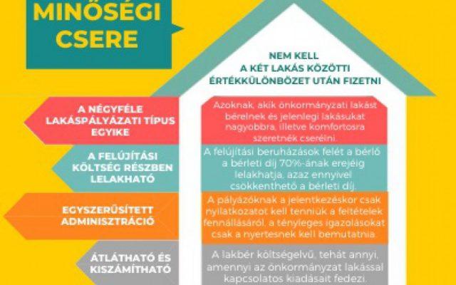 Pályázati felhívás 8 minőségi cserés lakás bérbeadására