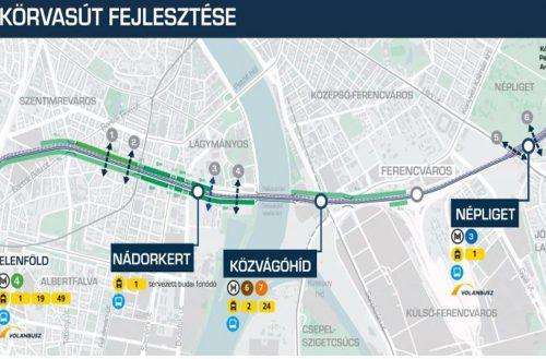 Egy méternyi vasút, és 56 millió megy Mészáros Lőrinc zsebébe
